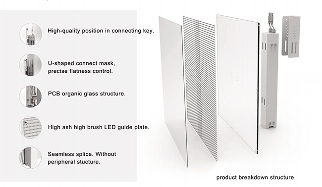 High Transparency Glass LED Display Video Wall with 500 X 1000 Mm /1000 X 1000 Mm Panel (P10.4)